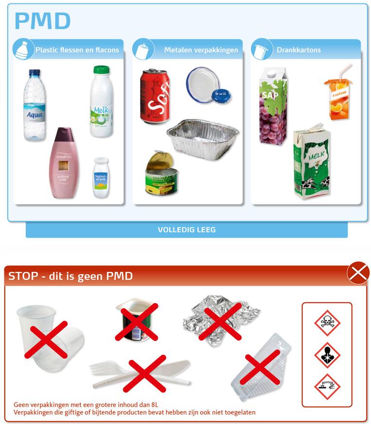 Doe meer met afval  Wat WEL wat NIET Plastic